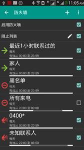 cn_call_filter